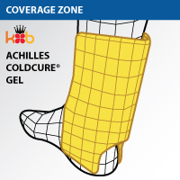 Achilles Wrap Coverage Zone