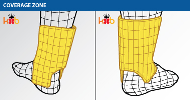 Wire Drawing of King Brand® BFST® & Coldcure® Achilles Wrap Coverage Zone