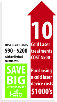 Cold Laser and BFST cost comparison