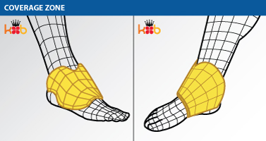 King Brand Front and Side Ankle Wrap Coverage Zone Wire Drawing