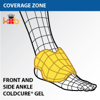 Ankle Wrap Coverage Zone