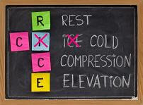 Rest Cold Compression Elevation