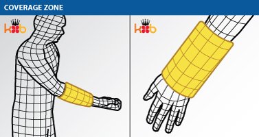 King Brand® Leg Wrap Coverage on Wrist
