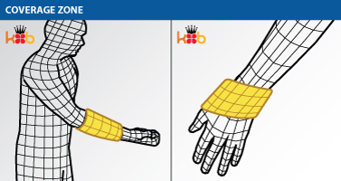 King Brand® Leg/Wrist Wrap Coverage Zone