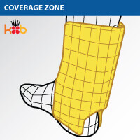Ankle, Achilles & Foot Coverage Zones